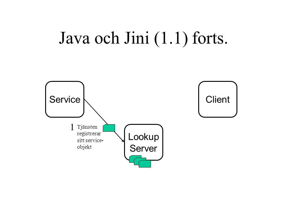 Java och Jini (1.1) forts. Lookup Server ServiceClient Tjänsten registrerar sitt service- objekt 1