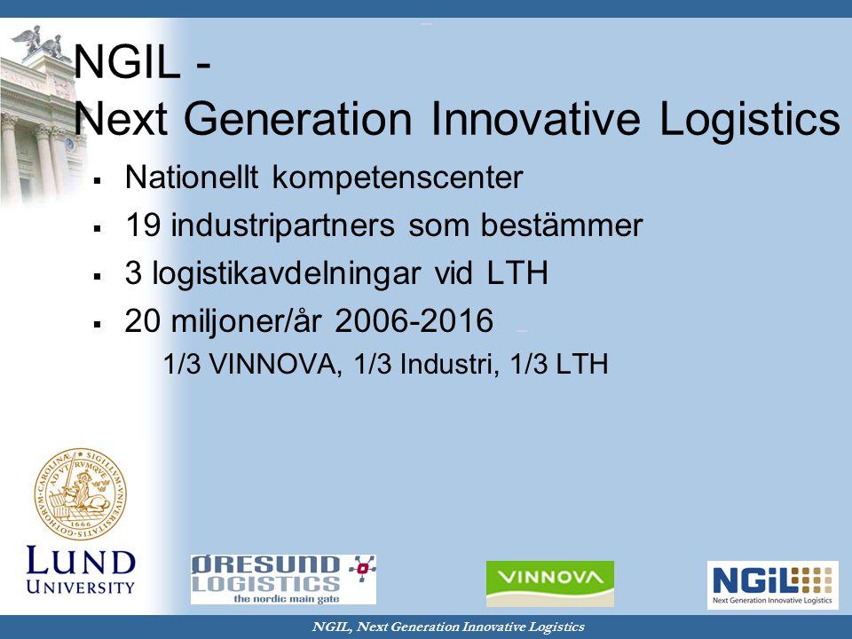 NGIL, Next Generation Innovative Logistics NGIL - Next Generation Innovative Logistics  Nationellt kompetenscenter  19 industripartners som bestämmer  3 logistikavdelningar vid LTH  20 miljoner/år 2006-2016 1/3 VINNOVA, 1/3 Industri, 1/3 LTH