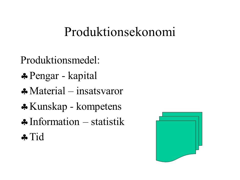 Produktionsekonomi Produktionsmedel:  Pengar - kapital  Material – insatsvaror  Kunskap - kompetens  Information – statistik  Tid