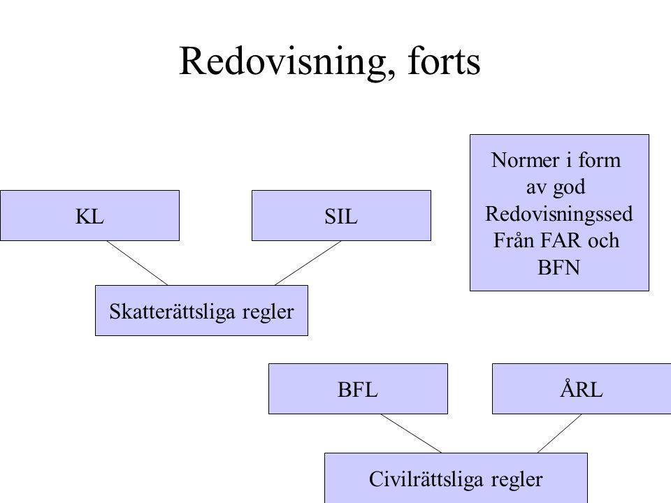 Redovisning, forts KL Civilrättsliga regler ÅRLBFL SIL Skatterättsliga regler Normer i form av god Redovisningssed Från FAR och BFN