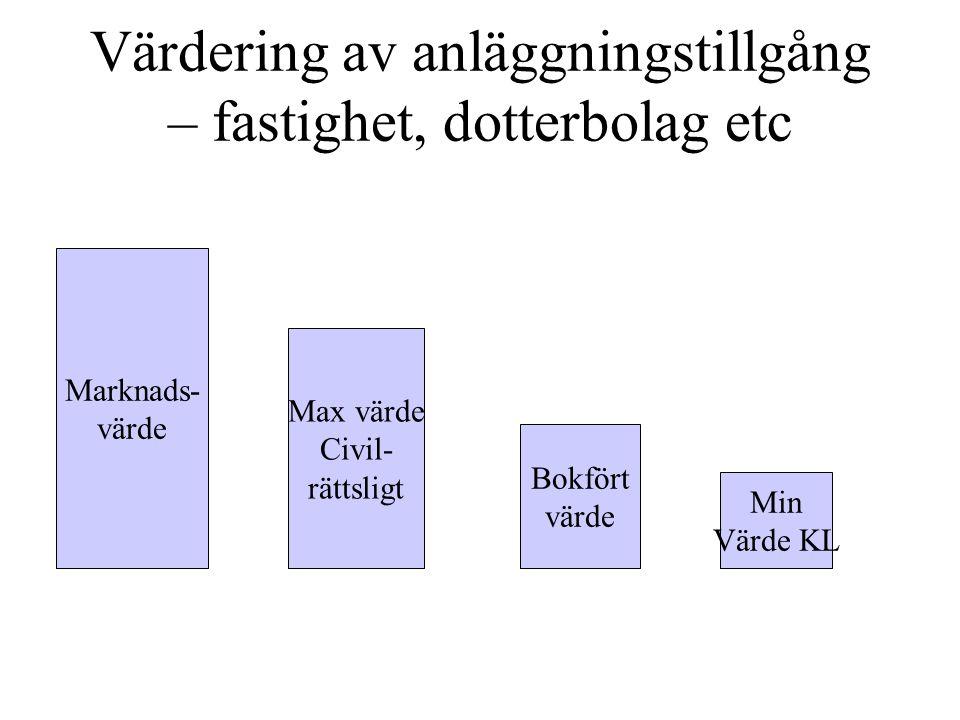 Värdering av anläggningstillgång – fastighet, dotterbolag etc Min Värde KL Marknads- värde Max värde Civil- rättsligt Bokfört värde