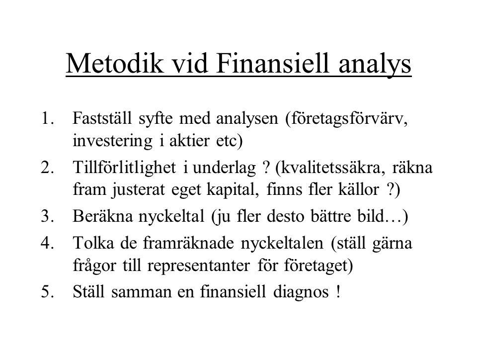 Metodik vid Finansiell analys 1.Fastställ syfte med analysen (företagsförvärv, investering i aktier etc) 2.Tillförlitlighet i underlag ? (kvalitetssäk