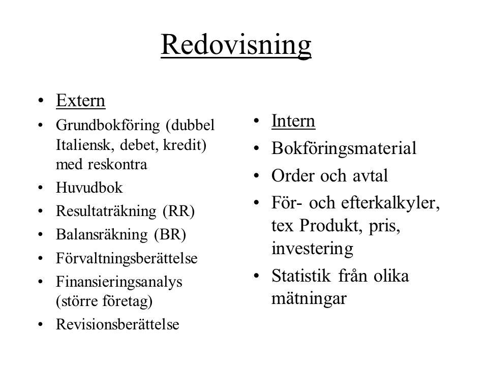 Redovisning Extern Grundbokföring (dubbel Italiensk, debet, kredit) med reskontra Huvudbok Resultaträkning (RR) Balansräkning (BR) Förvaltningsberätte