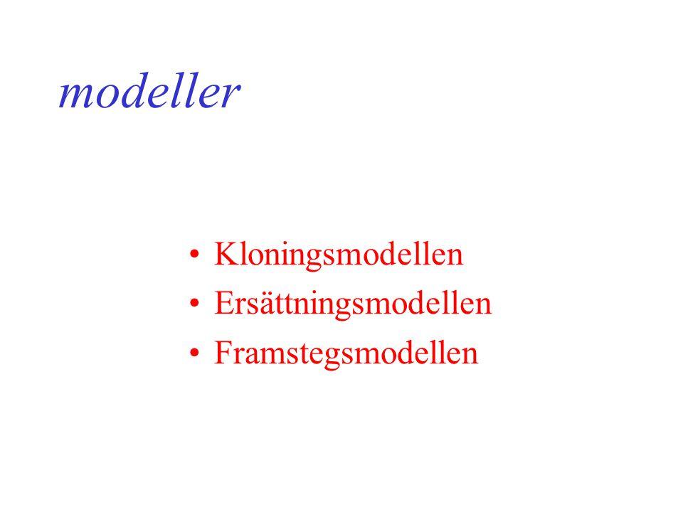 modeller Kloningsmodellen Ersättningsmodellen Framstegsmodellen