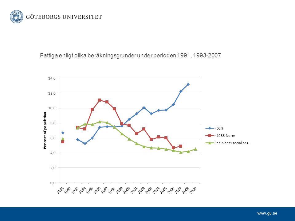www.gu.se Fattiga enligt olika beräkningsgrunder under perioden 1991, 1993-2007