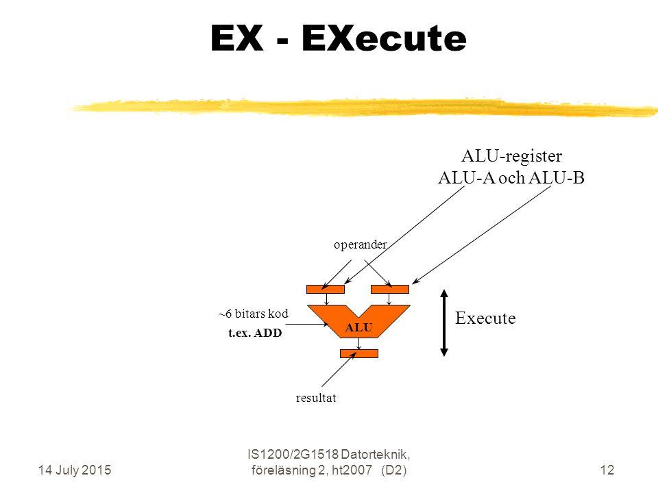 14 July 2015 IS1200/2G1518 Datorteknik, föreläsning 2, ht2007 (D2)12 EX - EXecute Execute ALU t.ex.