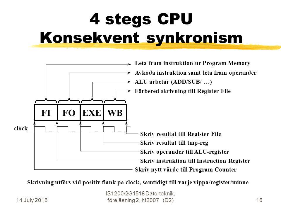 14 July 2015 IS1200/2G1518 Datorteknik, föreläsning 2, ht2007 (D2)16 4 stegs CPU Konsekvent synkronism Förbered skrivning till Register File FIFOEXEWB ALU arbetar (ADD/SUB/ …) Avkoda instruktion samt leta fram operander Leta fram instruktion ur Program Memory Skriv resultat till Register File Skriv resultat till tmp-reg Skriv operander till ALU-register Skriv instruktion till Instruction Register Skriv nytt värde till Program Counter clock Skrivning utförs vid positiv flank på clock, samtidigt till varje vippa/register/minne