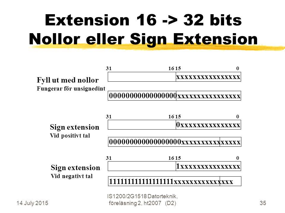 14 July 2015 IS1200/2G1518 Datorteknik, föreläsning 2, ht2007 (D2)35 Extension 16 -> 32 bits Nollor eller Sign Extension 00000000000000000xxxxxxxxxxxxxxxx 000000000000000000xxxxxxxxxxxxxxx 111111111111111111xxxxxxxxxxxxxxx Fyll ut med nollor Fungerar för unsignedint Sign extension Vid positivt tal Sign extension Vid negativt tal xxxxxxxxxxxxxxxx 31 16 15 0 0xxxxxxxxxxxxxxx 31 16 15 0 1xxxxxxxxxxxxxxx 31 16 15 0