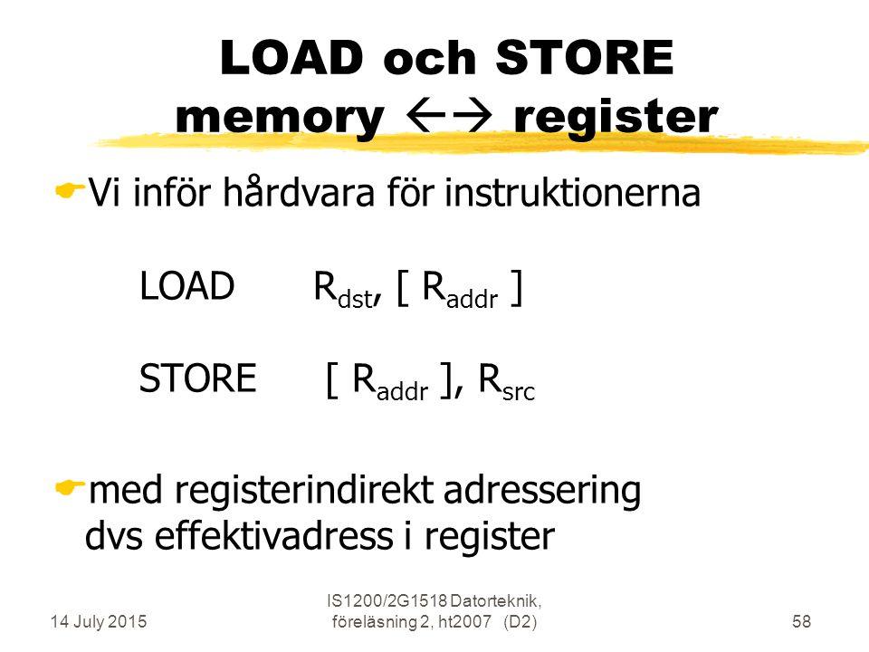 14 July 2015 IS1200/2G1518 Datorteknik, föreläsning 2, ht2007 (D2)58 LOAD och STORE memory  register  Vi inför hårdvara för instruktionerna LOADR dst, [ R addr ] STORE [ R addr ], R src  med registerindirekt adressering dvs effektivadress i register