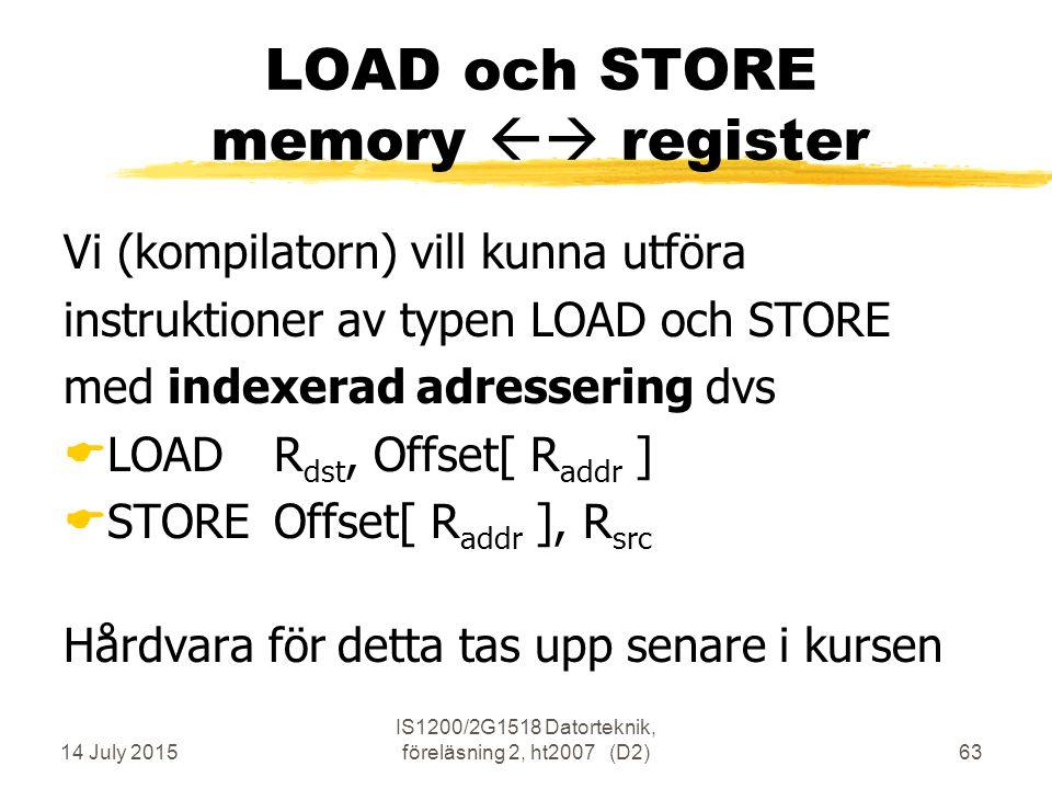 14 July 2015 IS1200/2G1518 Datorteknik, föreläsning 2, ht2007 (D2)63 LOAD och STORE memory  register Vi (kompilatorn) vill kunna utföra instruktioner av typen LOAD och STORE med indexerad adressering dvs  LOADR dst, Offset[ R addr ]  STOREOffset[ R addr ], R src Hårdvara för detta tas upp senare i kursen