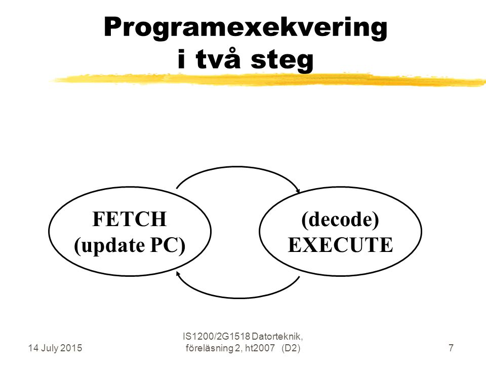 14 July 2015 IS1200/2G1518 Datorteknik, föreläsning 2, ht2007 (D2)48 FIFOEXEWB Avkoda instruktion samt leta fram operander Leta fram instruktion ur Program Memory Skriv nytt värde till Program Counter = hoppa Skriv instruktion till Instruction Register Skriv nytt värde till Program Counter clock Skrivning utförs vid positiv flank på clock, samtidigt till varje vippa/register/minne Ovillkorliga hopp (BRA/JUMP) när kan hoppet tidigast utföras ?