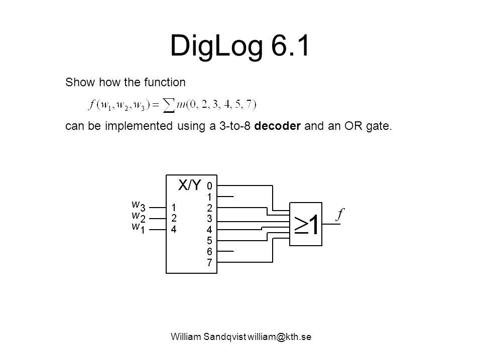 William Sandqvist william@kth.se DigLog 2.51a Kommentarer börjar med –- Om man vill, kan man rita förtydligande ASCII-grafik inom kommentarraderna.