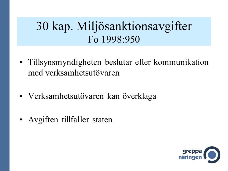 30 kap. Miljösanktionsavgifter Fo 1998:950 Tillsynsmyndigheten beslutar efter kommunikation med verksamhetsutövaren Verksamhetsutövaren kan överklaga