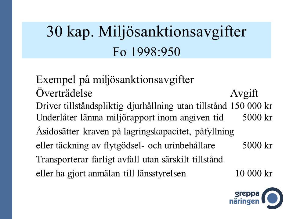 30 kap. Miljösanktionsavgifter Fo 1998:950 Exempel på miljösanktionsavgifter Överträdelse Avgift Driver tillståndspliktig djurhållning utan tillstånd