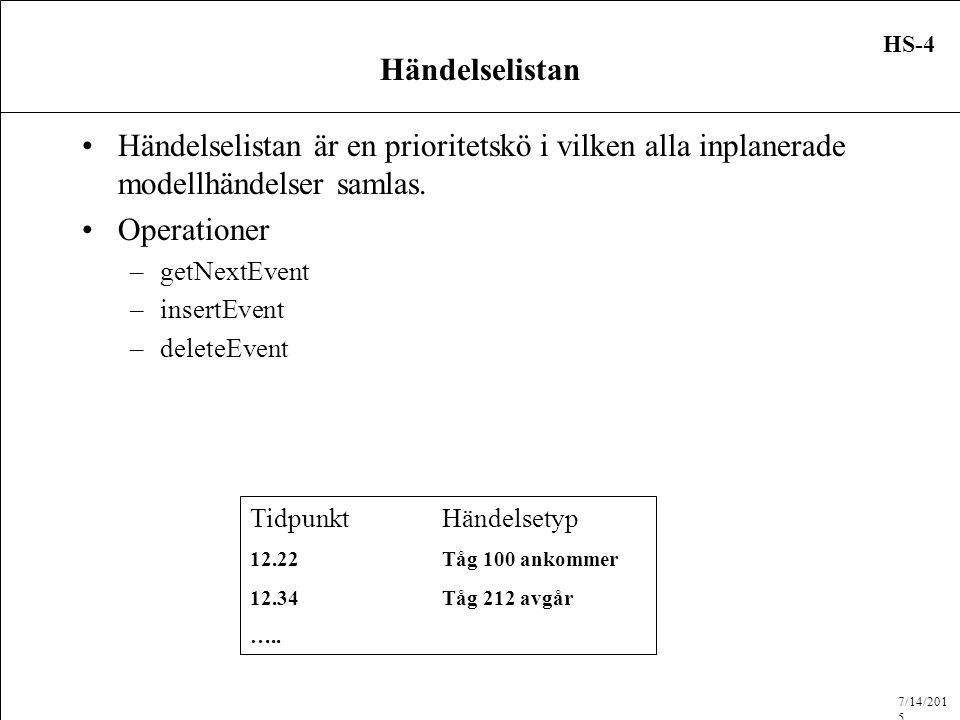 7/14/2015 HS-4 Händelselistan Händelselistan är en prioritetskö i vilken alla inplanerade modellhändelser samlas.