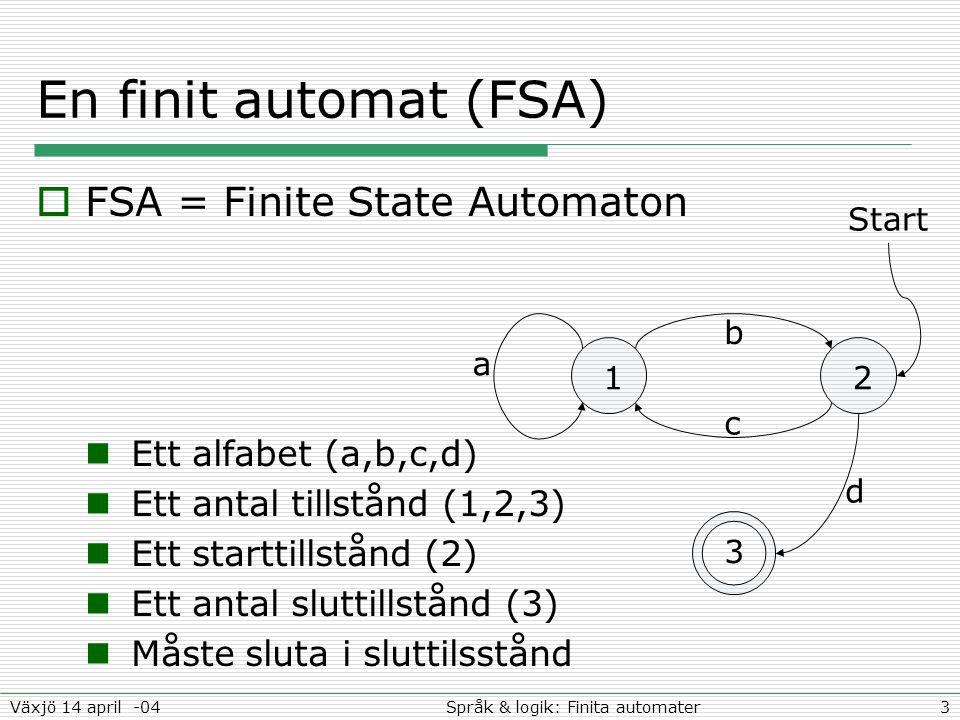 3Språk & logik: Finita automaterVäxjö 14 april -04 En finit automat (FSA)  FSA = Finite State Automaton Ett alfabet (a,b,c,d) Ett antal tillstånd (1,