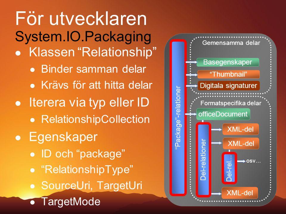 Klassen Relationship Binder samman delar Krävs för att hitta delar Iterera via typ eller ID RelationshipCollection Egenskaper ID och package RelationshipType SourceUri, TargetUri TargetMode För utvecklaren System.IO.Packaging Package -relationer Basegenskaper Gemensamma delar Thumbnail Digitala signaturer officeDocument XML-del Formatspecifika delar osv… Del-rel… XML-del Del-relationer