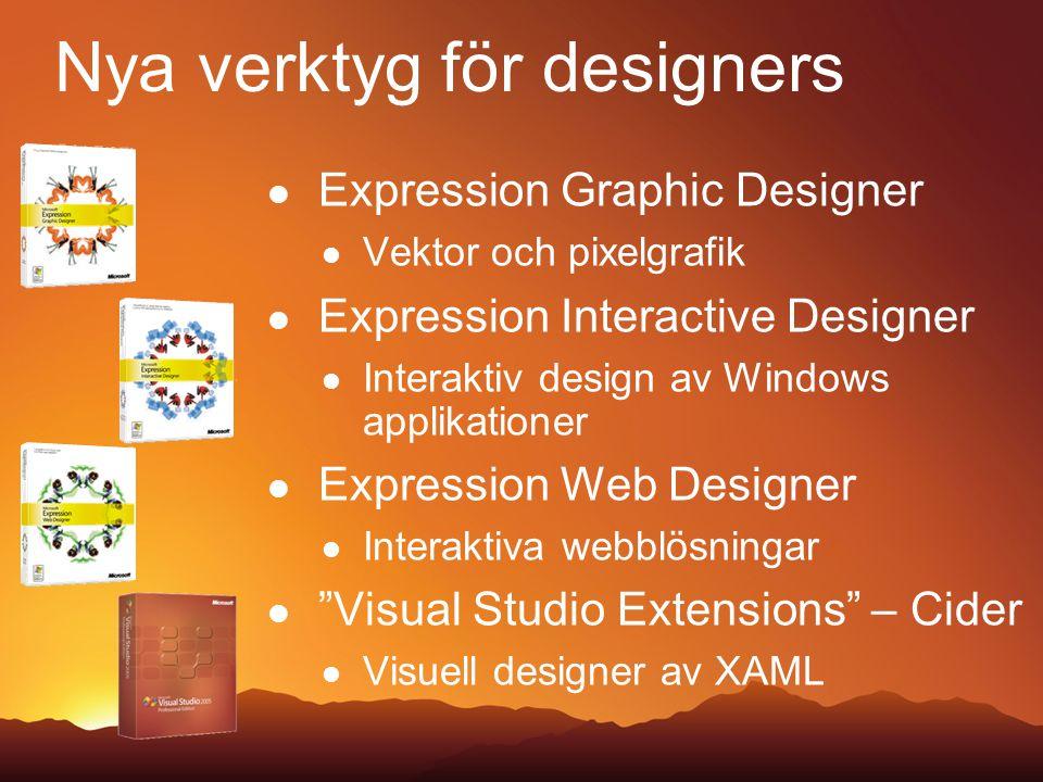 Expression Graphic Designer Vektor och pixelgrafik Expression Interactive Designer Interaktiv design av Windows applikationer Expression Web Designer Interaktiva webblösningar Visual Studio Extensions – Cider Visuell designer av XAML Nya verktyg för designers