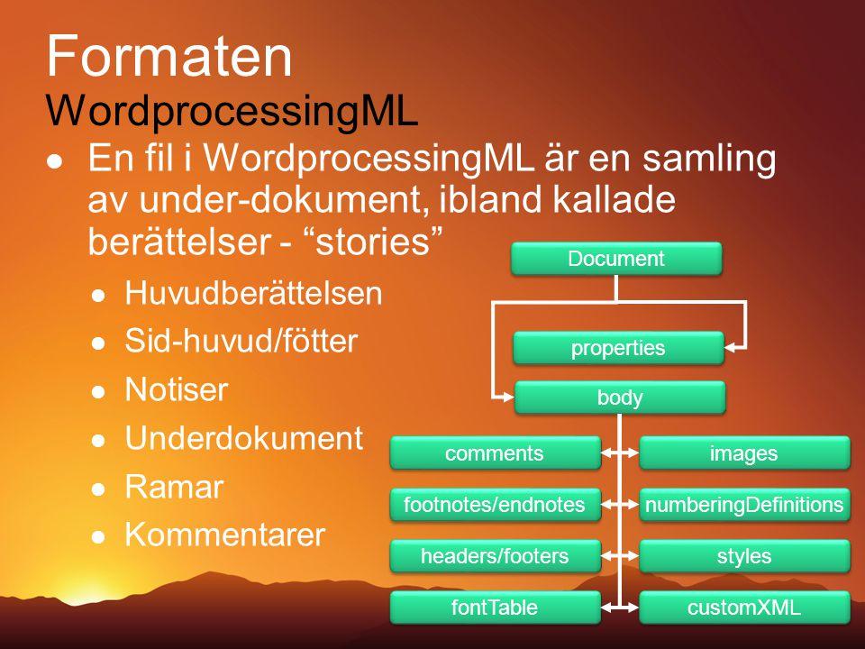Formaten PresentationML Presentationer är naturligt strukturerade Presentationer innehåller slides Slides innehåller skepnader – shapes Shapes innehåller innehåll PowerPoint har valt att implementera för att optimera återvinningen av slides