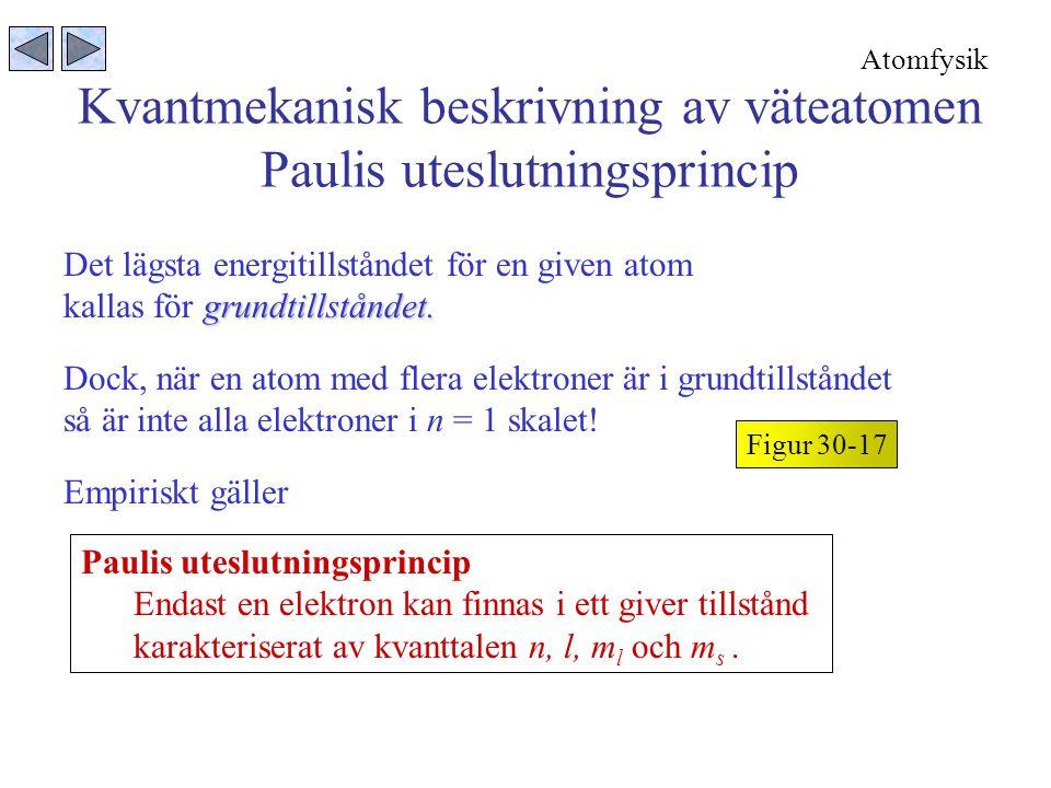 Kvantmekanisk beskrivning av väteatomen Paulis uteslutningsprincip Figur 30-17 Det lägsta energitillståndet för en given atom grundtillståndet.