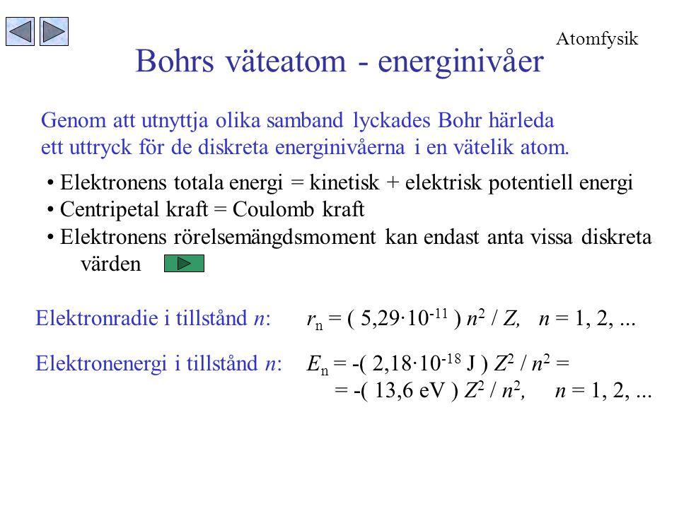 Bohrs väteatom - energinivåer Genom att utnyttja olika samband lyckades Bohr härleda ett uttryck för de diskreta energinivåerna i en vätelik atom. Ele