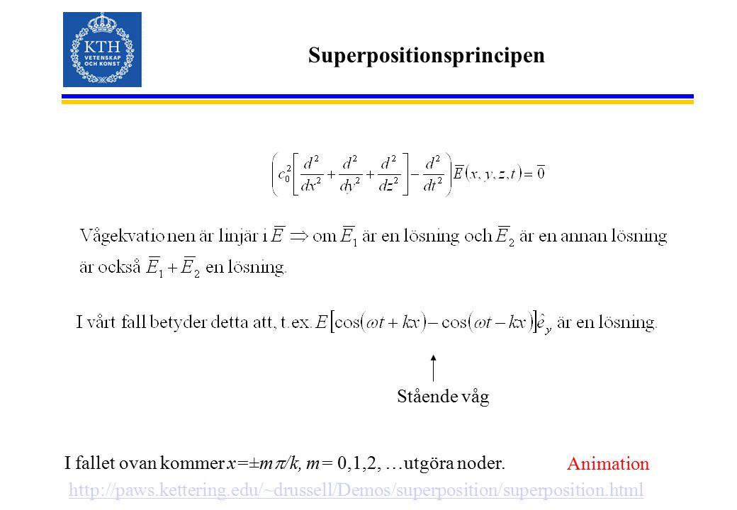 Superpositionsprincipen Stående våg I fallet ovan kommer x=±m  /k, m= 0,1,2, …utgöra noder.