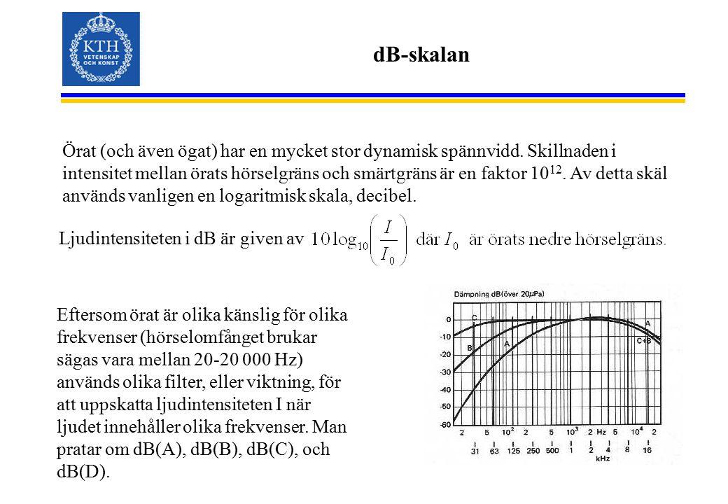 dB-skalan Örat (och även ögat) har en mycket stor dynamisk spännvidd.