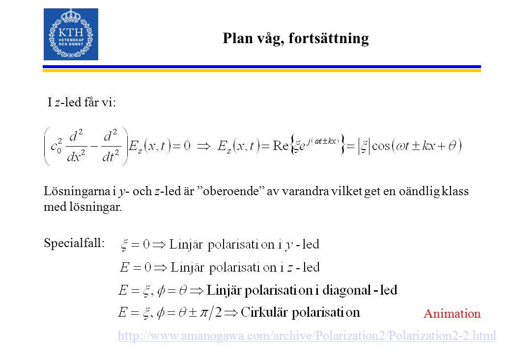 Plan våg, fortsättning I z-led får vi: Lösningarna i y- och z-led är oberoende av varandra vilket get en oändlig klass med lösningar.