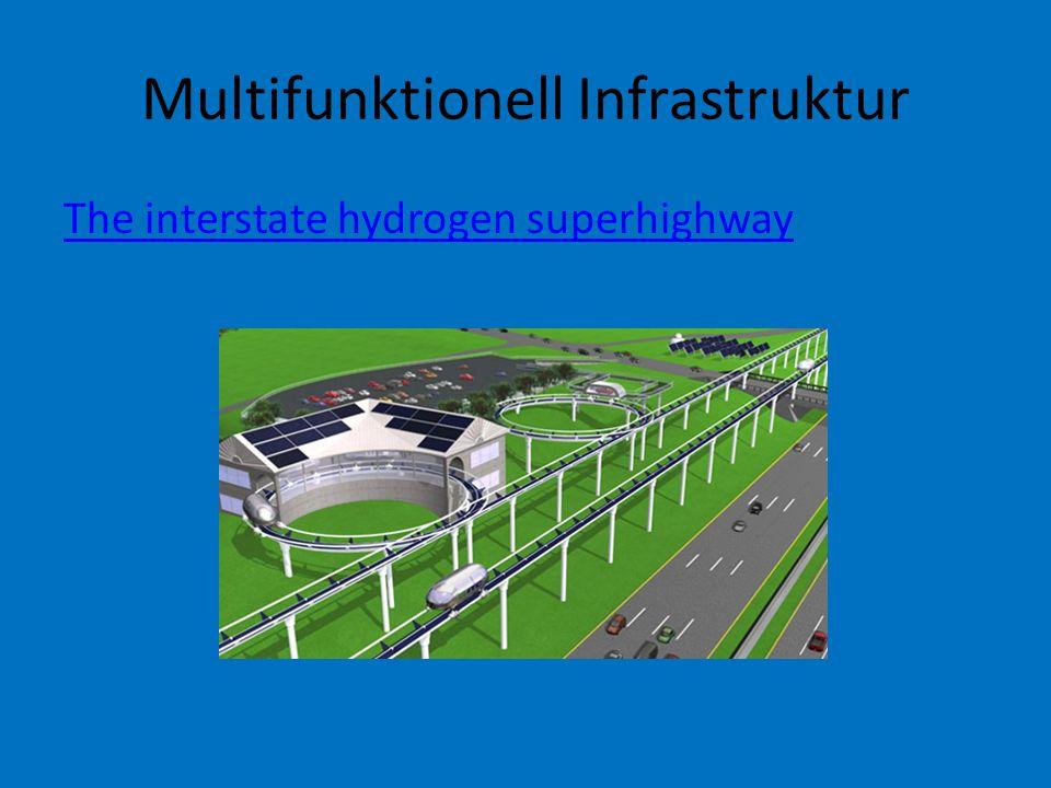 Multifunktionell Infrastruktur The interstate hydrogen superhighway