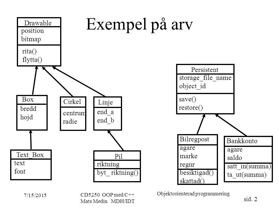 Objektorienterad programmering sid.