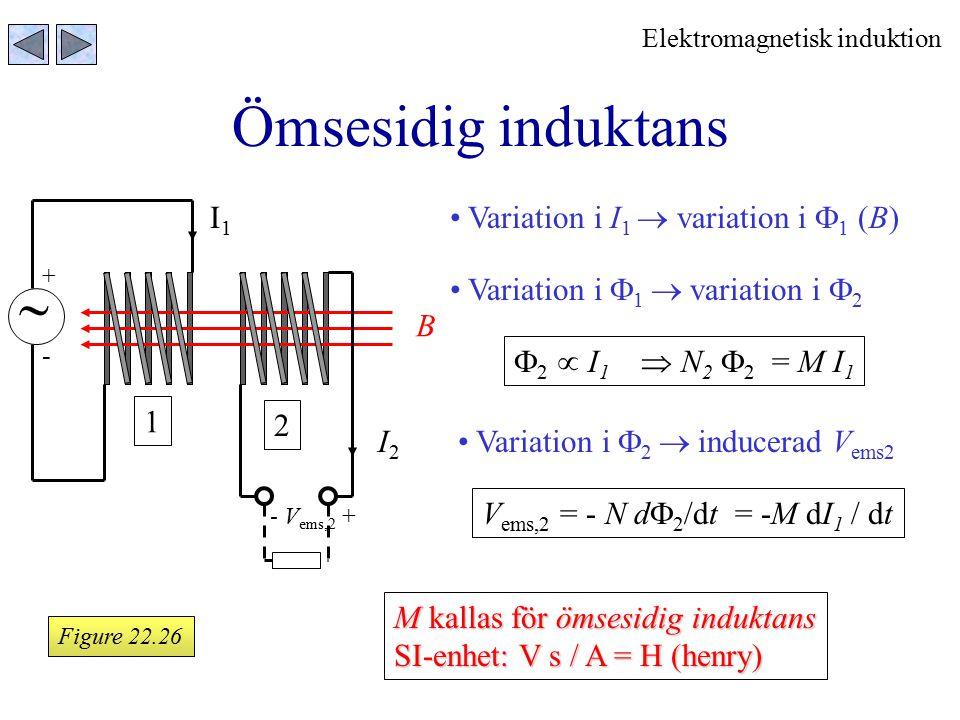 Ömsesidig induktans Figure 22.26  2  I 1  N 2  2 = M I 1 V ems,2 = - N d  2 /dt = -M dI 1 / dt Elektromagnetisk induktion Variation i I 1  varia
