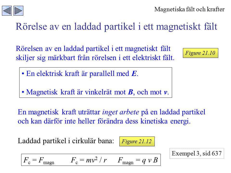Rörelse av en laddad partikel i ett magnetiskt fält Rörelsen av en laddad partikel i ett magnetiskt fält skiljer sig märkbart från rörelsen i ett elek