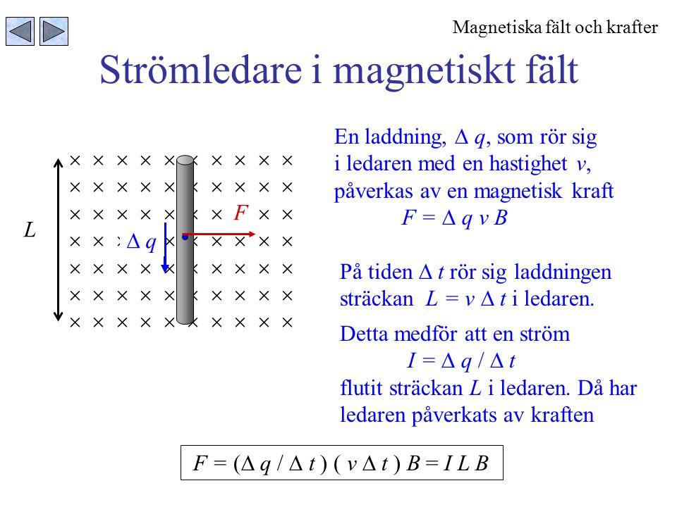 Strömledare i magnetiskt fält En laddning,  q, som rör sig i ledaren med en hastighet v, påverkas av en magnetisk kraft F =  q v B       q q