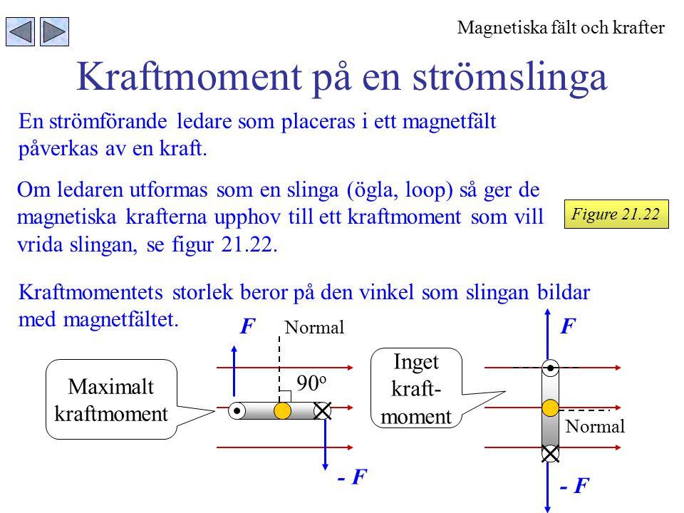 Kraftmoment på en strömslinga En strömförande ledare som placeras i ett magnetfält påverkas av en kraft. Om ledaren utformas som en slinga (ögla, loop