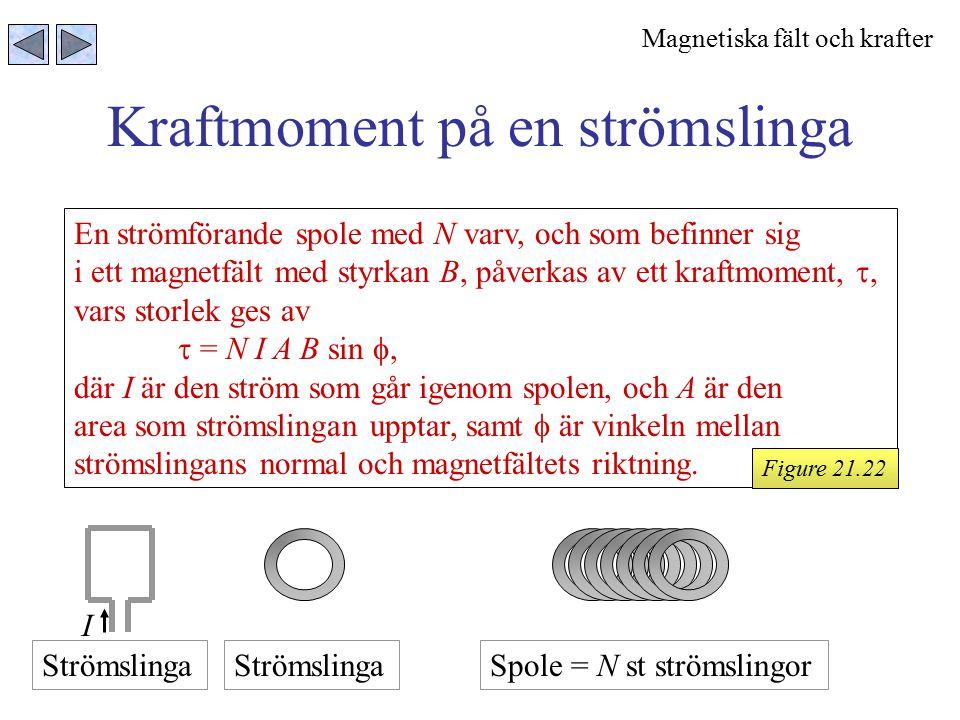 Kraftmoment på en strömslinga En strömförande spole med N varv, och som befinner sig i ett magnetfält med styrkan B, påverkas av ett kraftmoment, , v