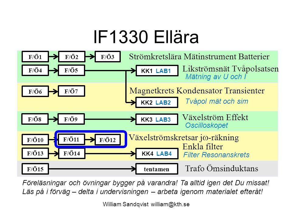 William Sandqvist william@kth.se 13.3  för halva spänningen U 1 är en sinusformad växelspänning med vinkelfrekvensen .