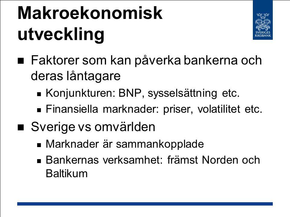Faktorer som kan påverka bankerna och deras låntagare Konjunkturen: BNP, sysselsättning etc.