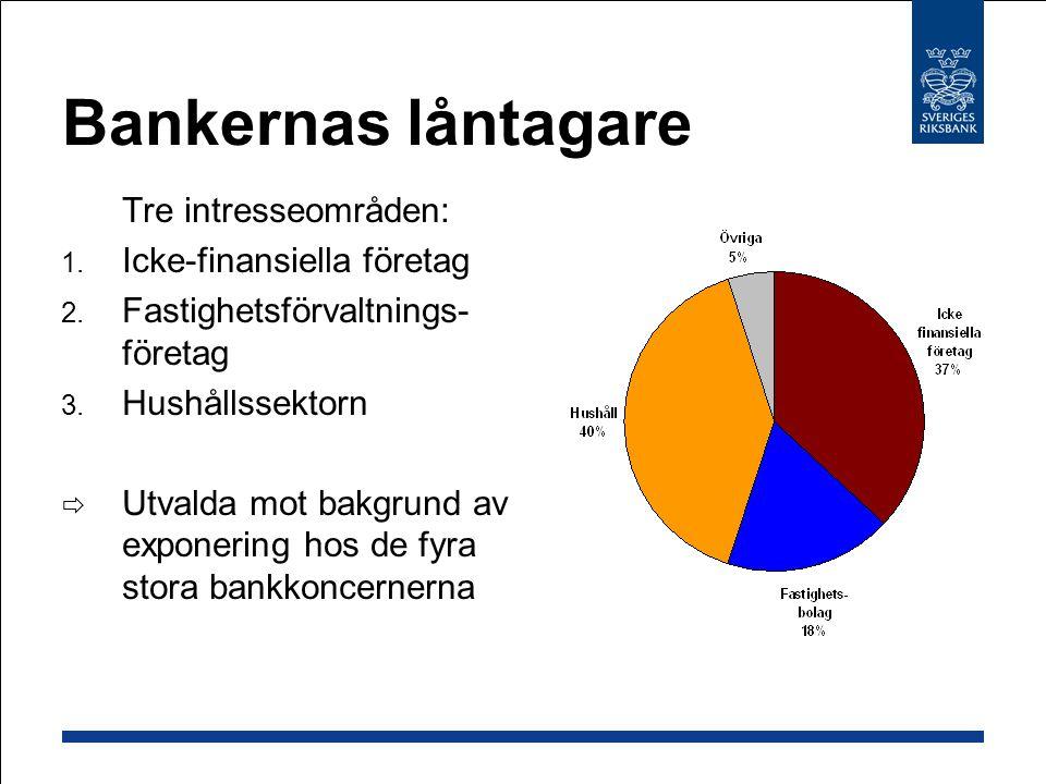 Tre intresseområden:  Icke-finansiella företag  Fastighetsförvaltnings- företag  Hushållssektorn  Utvalda mot bakgrund av exponering hos de fyra stora bankkoncernerna