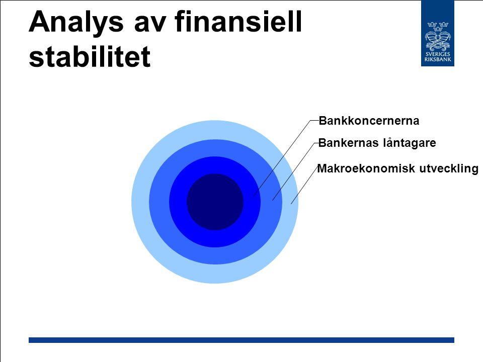 Analys av finansiell stabilitet Makroekonomisk utveckling Bankernas låntagare Bankkoncernerna