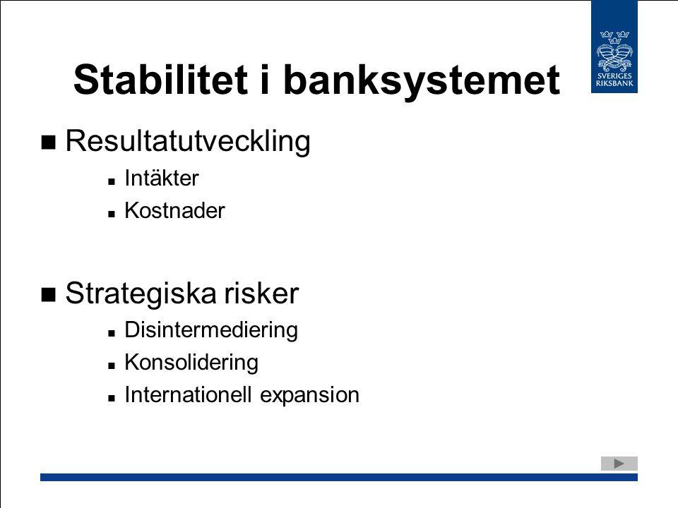 Stabilitet i banksystemet Resultatutveckling Intäkter Kostnader Strategiska risker Disintermediering Konsolidering Internationell expansion