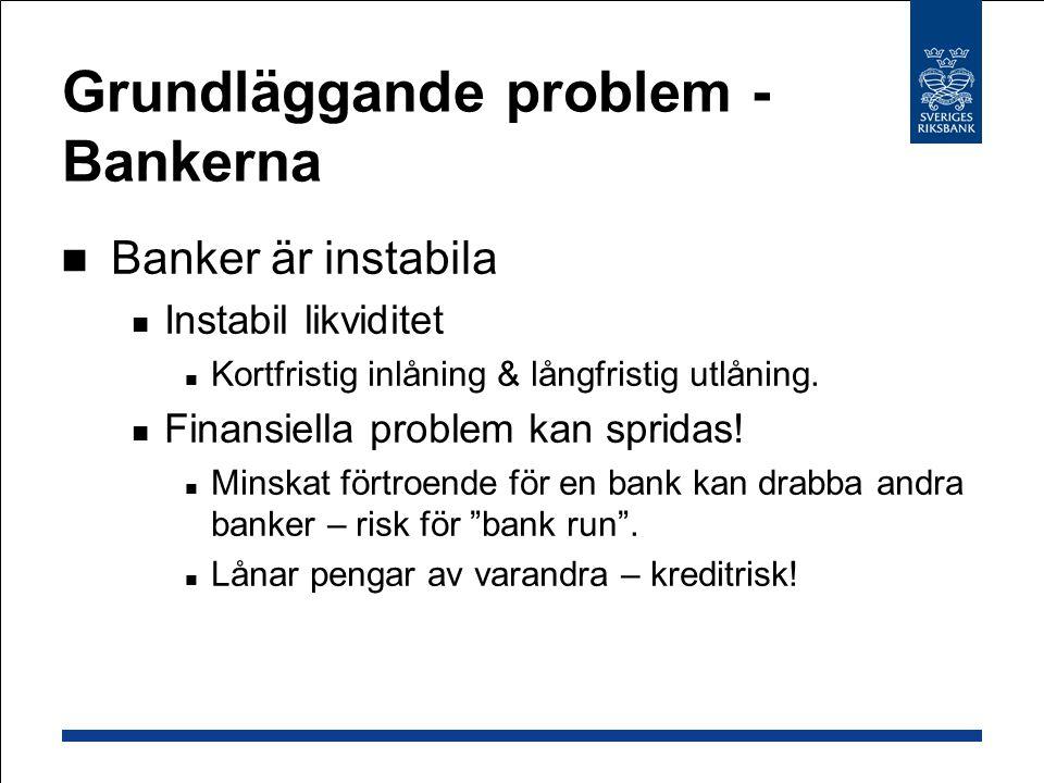 Grundläggande problem - Bankerna Banker är instabila Instabil likviditet Kortfristig inlåning & långfristig utlåning. Finansiella problem kan spridas!