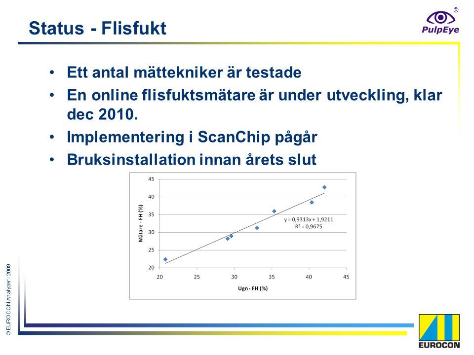 ® © EUROCON Analyzer - 2009 ScanChip - Flisfukt