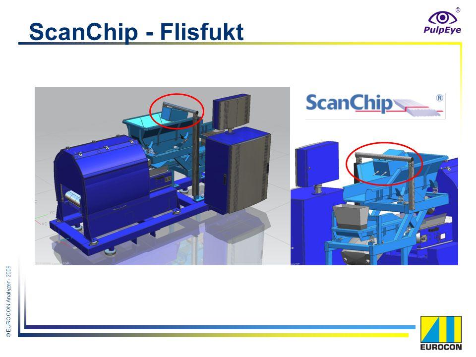 ® © EUROCON Analyzer - 2009 Status - RedEye Eurocon Analyzer och SEKAB E-Technology har inom SCOPE-projektet tagit fram en flexibel NIR-utrustning för mätning i vätskor och suspensioner.