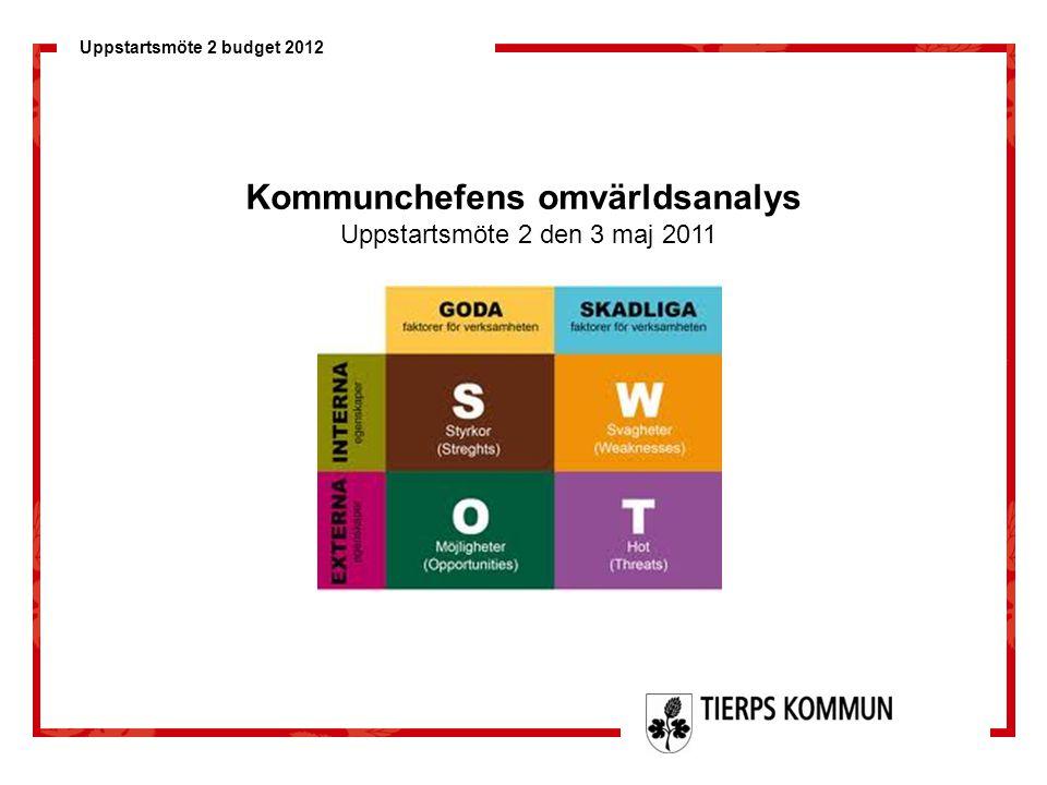 Uppstartsmöte 2 budget 2012 De ekonomiska förutsättningarna för 2012 och framåt är mycket svåra att förutse.