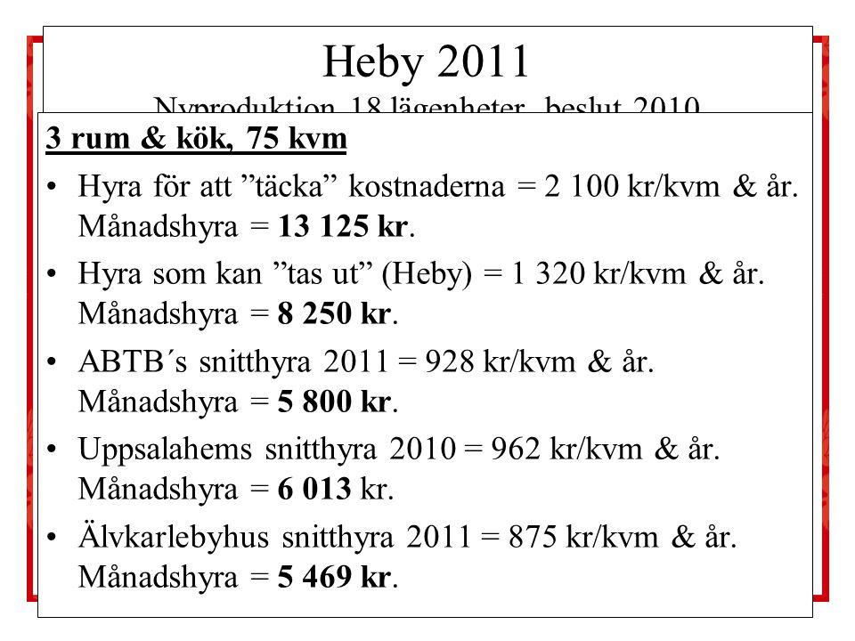 """Heby 2011 Nyproduktion 18 lägenheter, beslut 2010 3 rum & kök, 75 kvm Hyra för att """"täcka"""" kostnaderna = 2 100 kr/kvm & år. Månadshyra = 13 125 kr. Hy"""