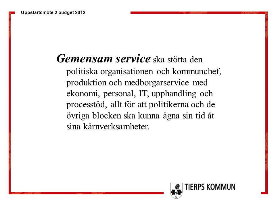 Uppstartsmöte 2 budget 2012 Gemensam service ska stötta den politiska organisationen och kommunchef, produktion och medborgarservice med ekonomi, pers
