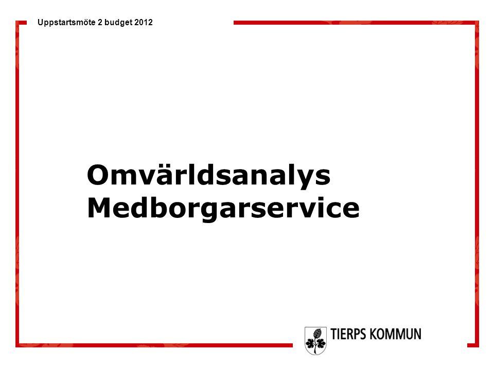 Uppstartsmöte 2 budget 2012 Omvärldsanalys Medborgarservice