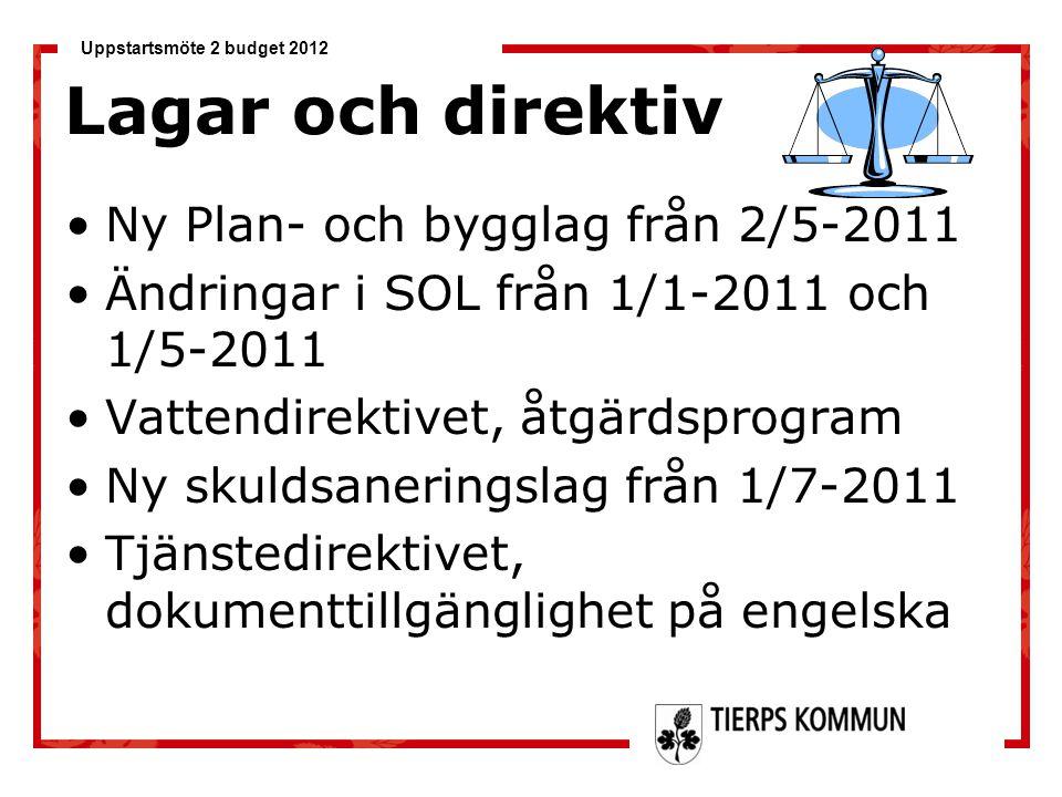 Uppstartsmöte 2 budget 2012 Lagar och direktiv Ny Plan- och bygglag från 2/5-2011 Ändringar i SOL från 1/1-2011 och 1/5-2011 Vattendirektivet, åtgärds