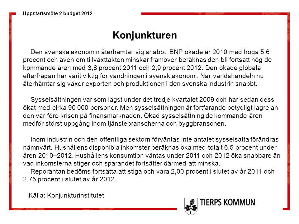 Uppstartsmöte 2 budget 2012 Den svenska ekonomin återhämtar sig snabbt. BNP ökade år 2010 med höga 5,6 procent och även om tillväxttakten minskar fram