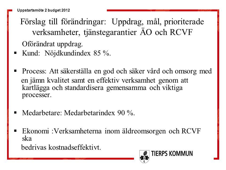 Uppstartsmöte 2 budget 2012 Förslag till förändringar: Uppdrag, mål, prioriterade verksamheter, tjänstegarantier ÄO och RCVF Oförändrat uppdrag.  Kun